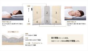 快適なオーダー枕③